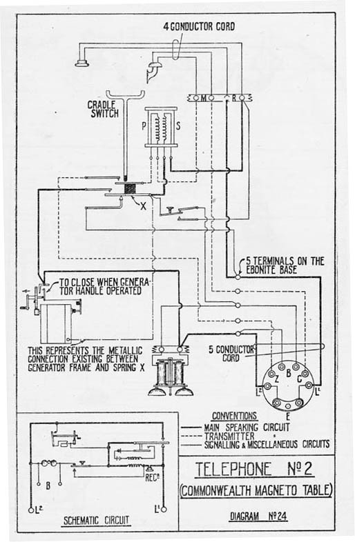 Tel2cct kellogg telephone wiring diagram diagram wiring diagrams for diy wiring diagram for old rotary phone at virtualis.co